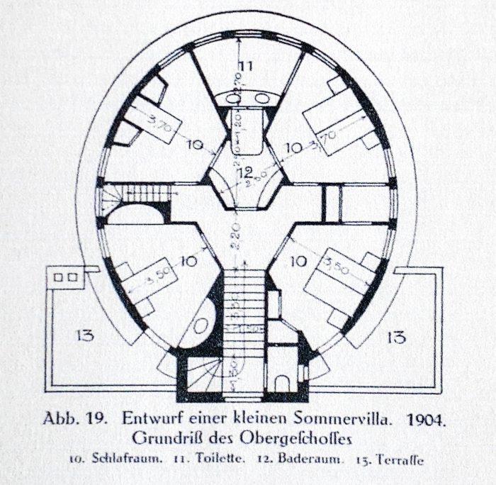 Peter Behrens: Entwurf einer kleinen Sommervilla, 1904. In: Fritz Hoeber: Peter Behrens, München 1913, S. 23